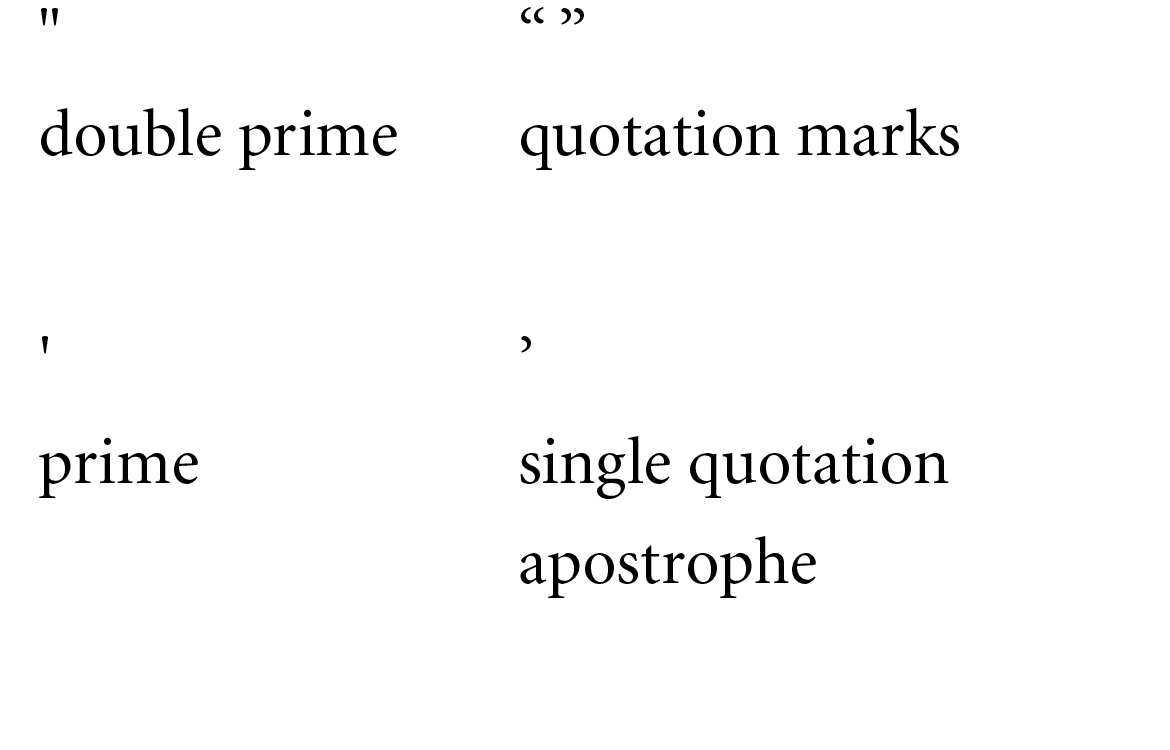 QuotationMarks